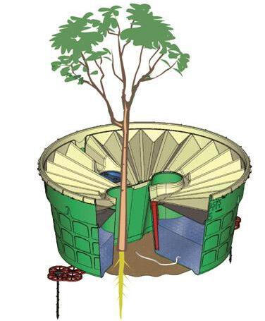 Die Groasis Waterboxx Schemazeichnung